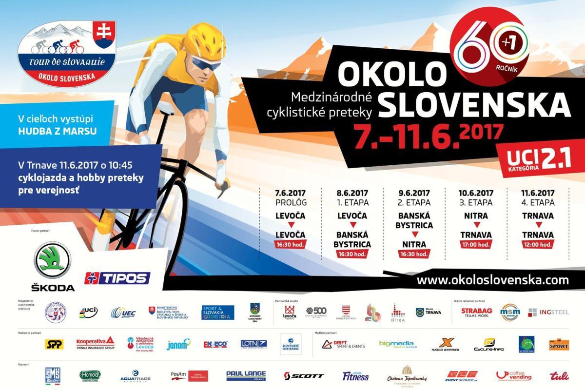 Prejazd najlepších cyklistov Slovenska aj cez Brezno