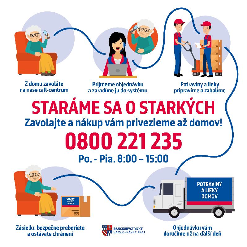 starame_sa_o_starkych.png